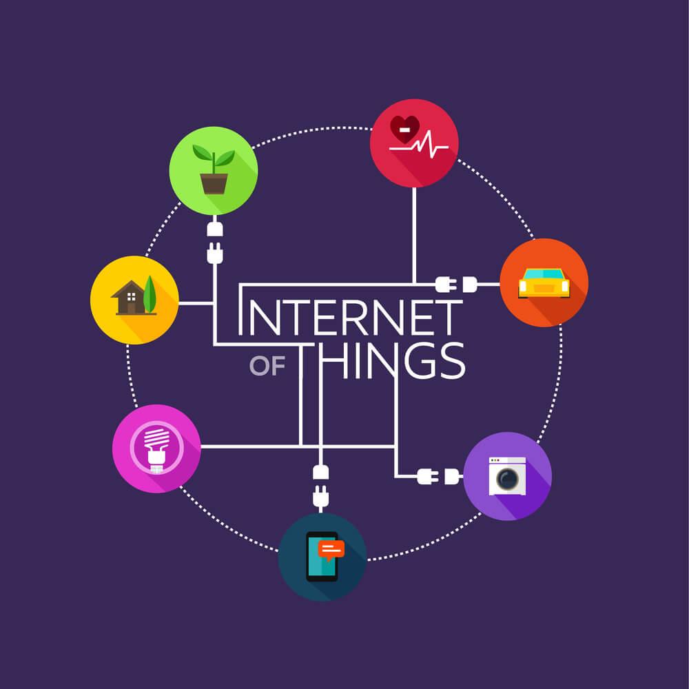 Internet das Coisas: o que toda empresa precisa saber sobre IoT