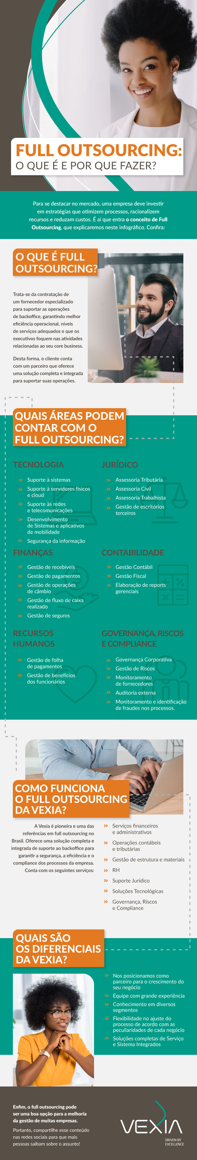 infografico full outsourcing